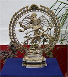 Symbolisms of Hindu & Buddhist Deities, and their Relevance Today
